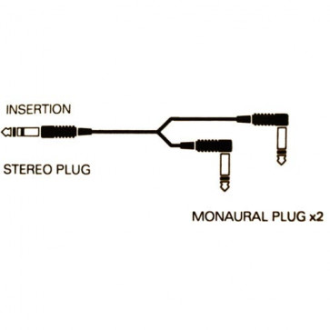 ROLAND PCS31L CABLE EN Y POUR V-DRUMS - 1 STÉRÉO / 2 MONO